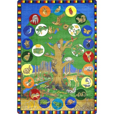 Kid Essentials - Geography & Environment Tree of Life Multi Area Rug by Joy Carpets